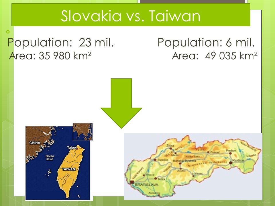 Slovakia vs. Taiwan Population: 23 mil. Population: 6 mil.