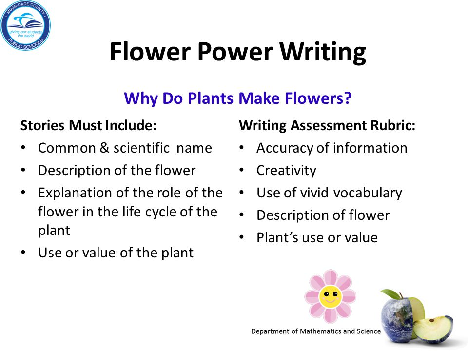 Stories Must Include: Common & scientific name Description of the flower Explanation of the role of the flower in the life cycle of the plant Use or v