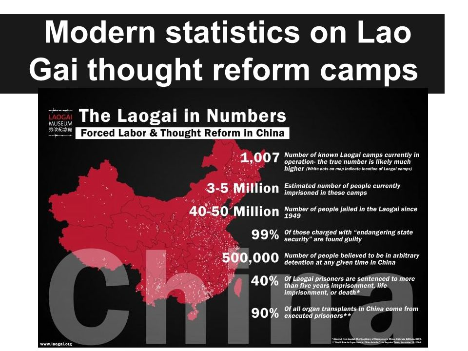 Modern statistics on Lao Gai thought reform camps