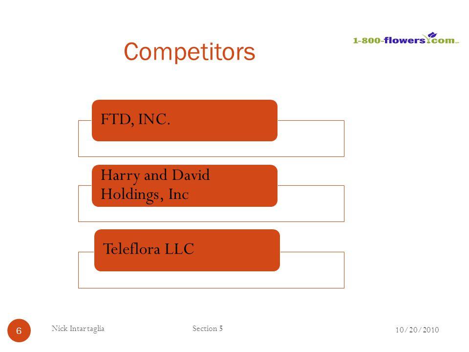 Competitors 10/20/2010 6 Nick IntartagliaSection 5 FTD, INC.