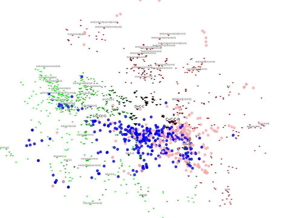 Large-Scale Graph Mining using Backbone Refinement Classes 0415 BBRC Experiments (5) Active / Inactive compounds Activating / Deactivating features Eu
