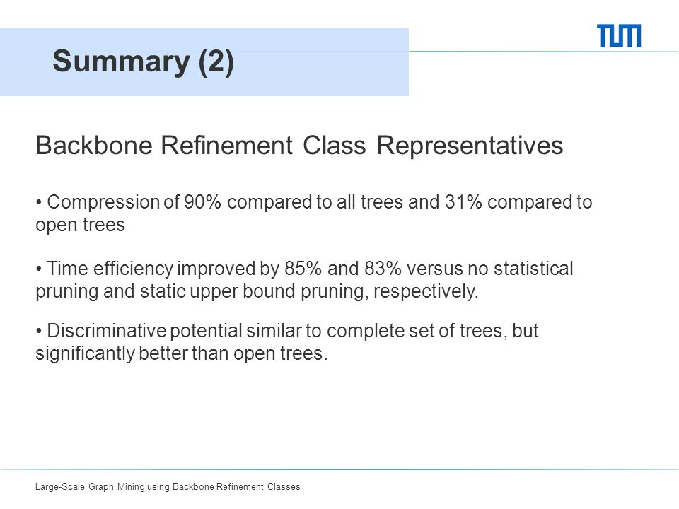 Large-Scale Graph Mining using Backbone Refinement Classes 04 Compression of 90% compared to all trees and 31% compared to open trees Backbone Refinem
