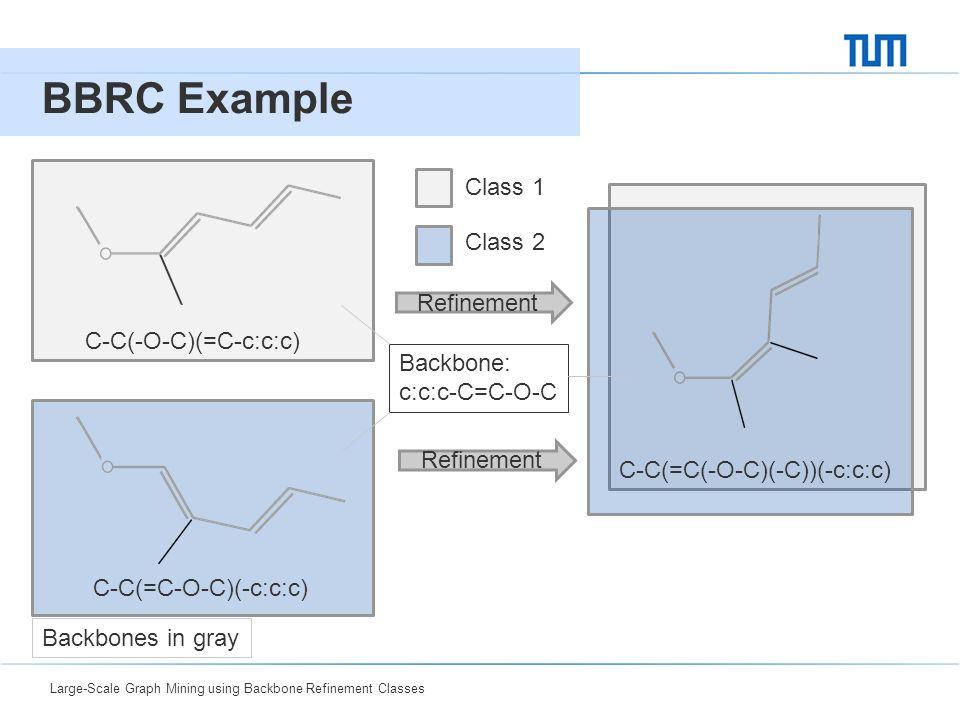 Large-Scale Graph Mining using Backbone Refinement Classes 04 BBRC Example 5 C-C(-O-C)(=C-c:c:c) C-C(=C(-O-C)(-C))(-c:c:c) C-C(=C-O-C)(-c:c:c) Class 1 Class 2 Refinement Backbone: c:c:c-C=C-O-C Backbones in gray