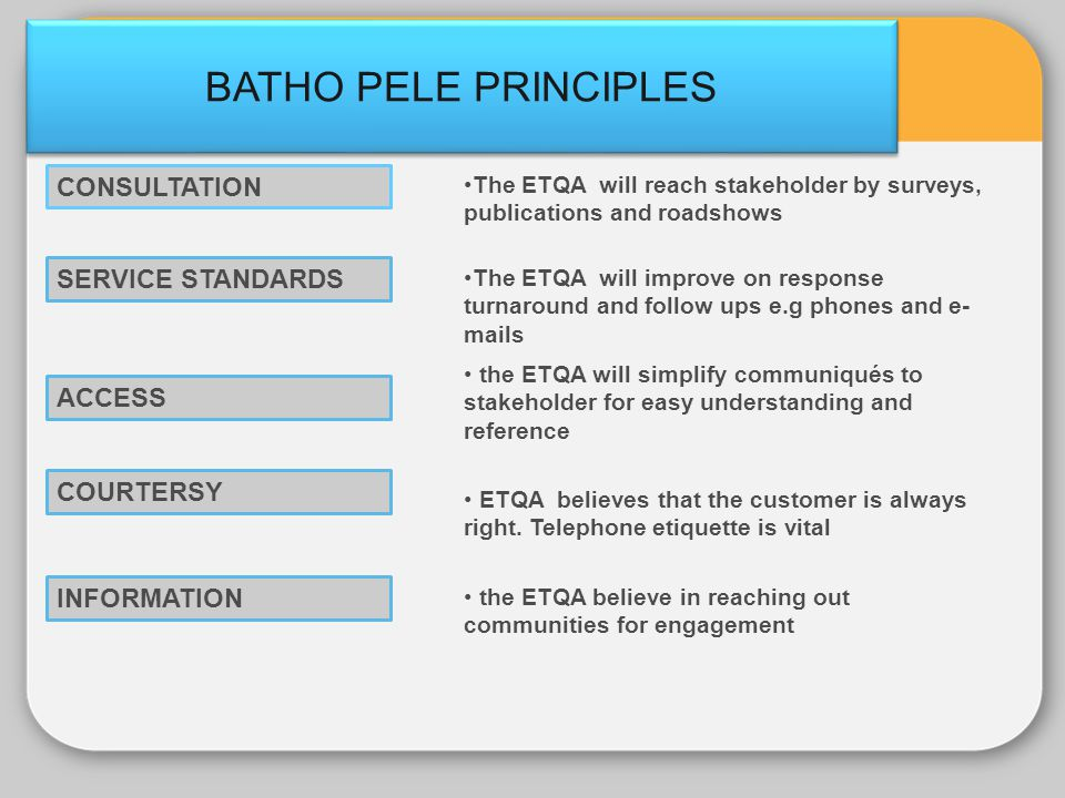 BATHO PELE PRINCIPLES CONSULTATION SERVICE STANDARDS ACCESS COURTERSY INFORMATION The ETQA will reach stakeholder by surveys, publications and roadsho
