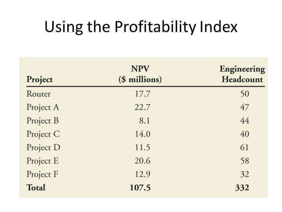 Using the Profitability Index