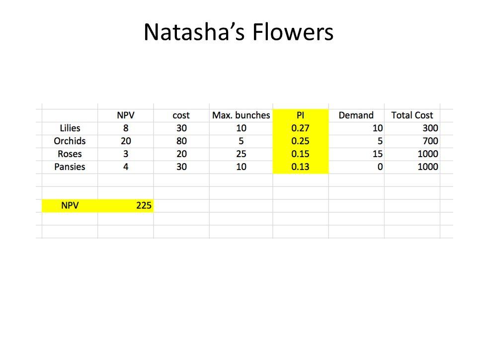 Natashas Flowers