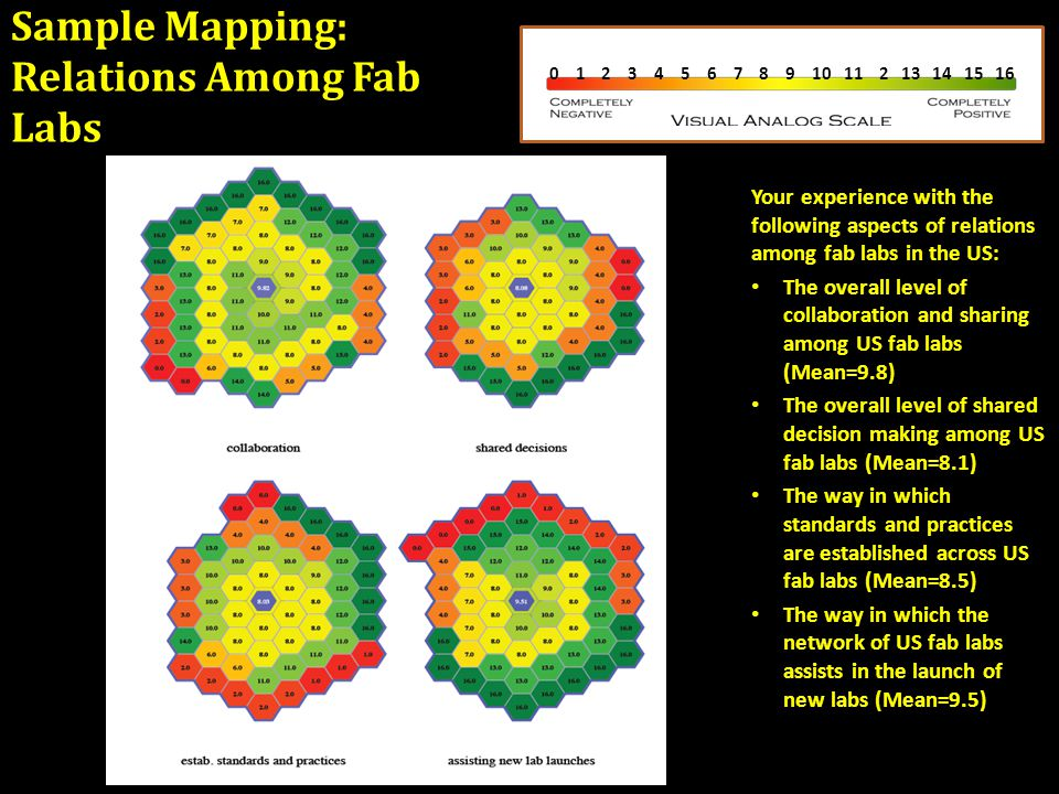 Fab Lab Network Analogies Its like a butterfly unfolding but it hasn t figured out yet how to smooth out the crinkles in its wings...