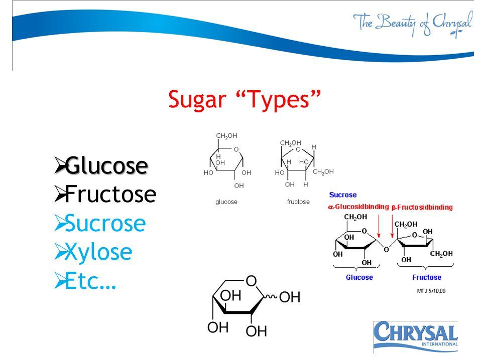Sugar Types Glucose Glucose Fructose Sucrose Xylose Etc…