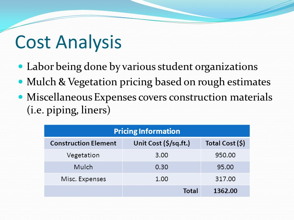 Cost Analysis Labor being done by various student organizations Mulch & Vegetation pricing based on rough estimates Miscellaneous Expenses covers cons
