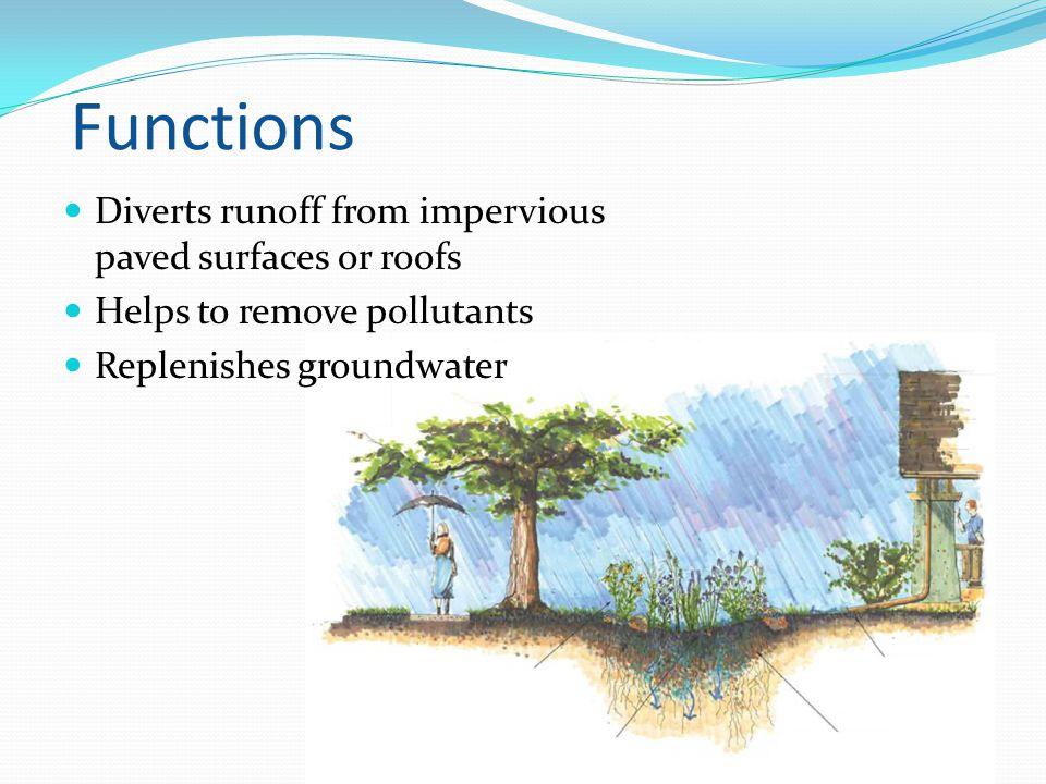 Rain Garden Design The assumptions made for design: Precipitation = 1 inch Asphaltic Roof Average depth of rain garden = 4 inches Final Design Results Runoff Area = 1500 ft 2 Runoff Volume = 104.42 ft 3 Rain Garden Surface Area = 313 ft 2