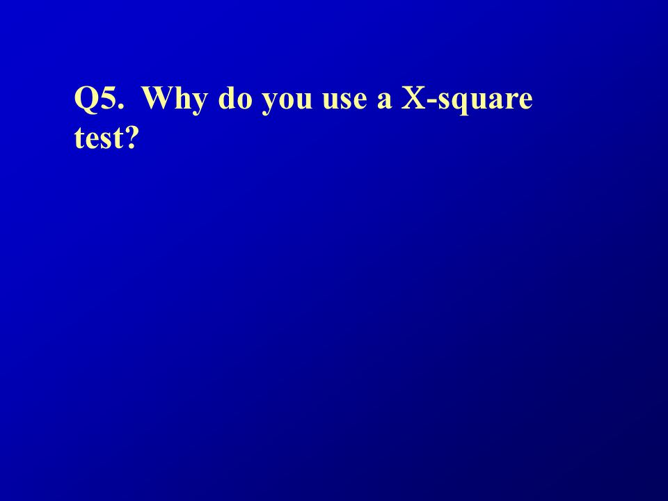 Q5. Why do you use a -square test?