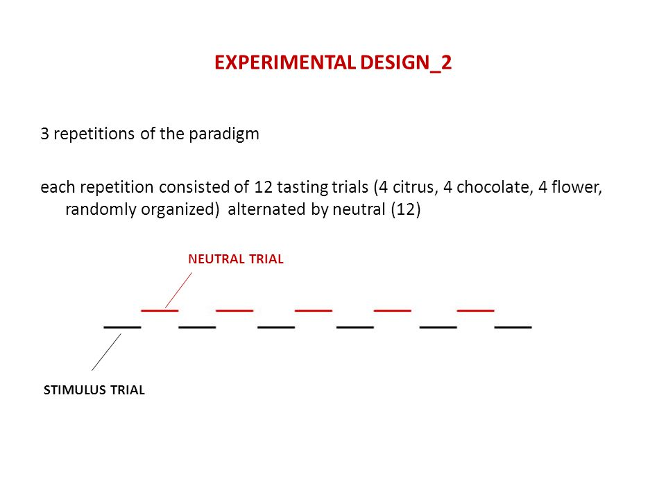 EXPERIMENTAL DESIGN_2 3 repetitions of the paradigm each repetition consisted of 12 tasting trials (4 citrus, 4 chocolate, 4 flower, randomly organized) alternated by neutral (12) STIMULUS TRIAL NEUTRAL TRIAL