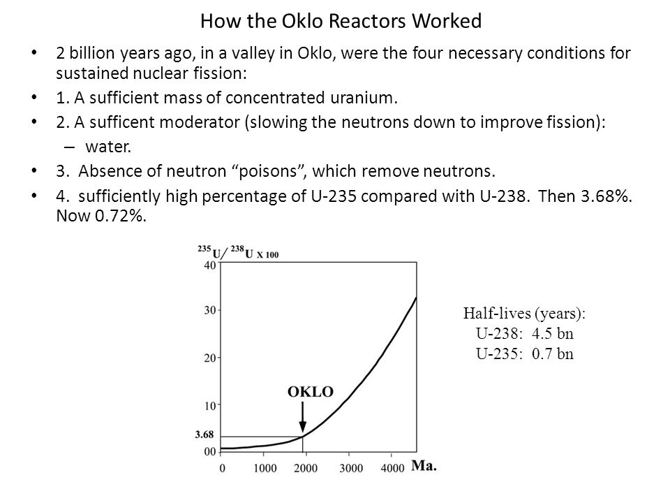 How the Oklo Reactors Worked 2 billion years ago, in a valley in Oklo, were the four necessary conditions for sustained nuclear fission: 1.