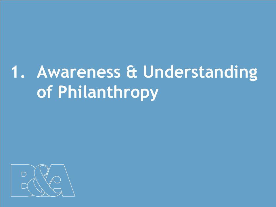 3 1.Awareness & Understanding of Philanthropy