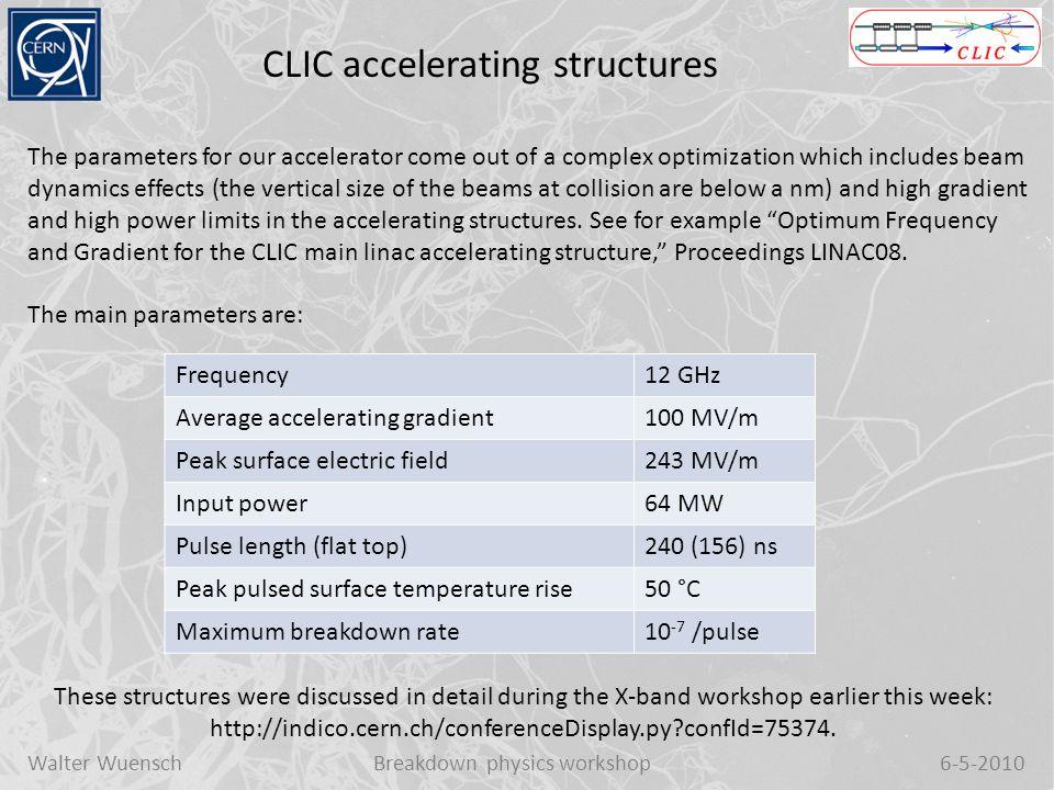 CLIC2008, 16 Oct.2008 Alexej Grudiev, Pulse shape dependence.
