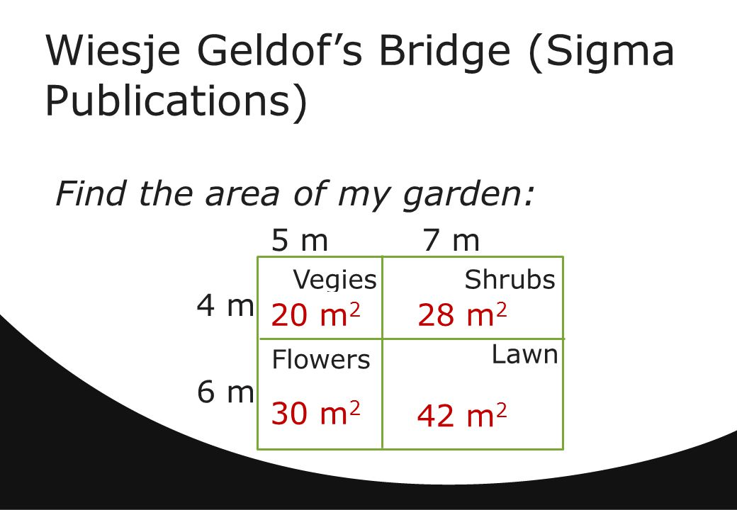 Wiesje Geldofs Bridge (Sigma Publications) Find the area of my garden: 42 m 2 4 m 6 m 5 m7 m Vegies Flowers Lawn Shrubs 30 m 2 28 m 2 20 m 2