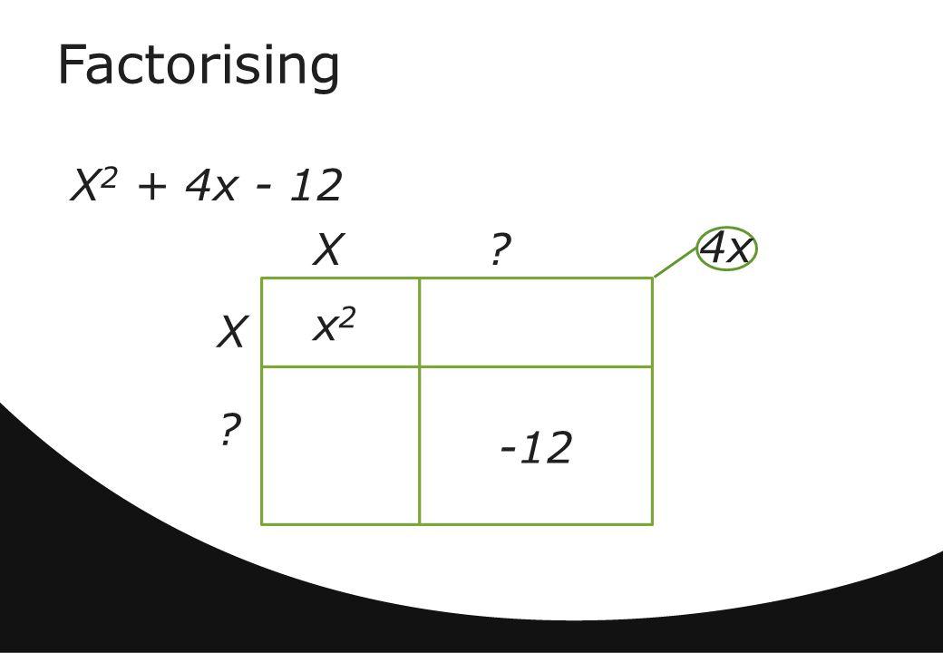 Factorising X 2 + 4x - 12 X?X? X?X? -12 x2x2 4x