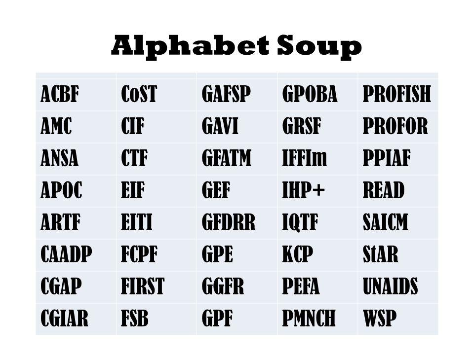 Alphabet Soup ACBFCoSTGAFSPGPOBAPROFISH AMCCIFGAVIGRSFPROFOR ANSACTFGFATMIFFImPPIAF APOCEIFGEFIHP+READ ARTFEITIGFDRRIQTFSAICM CAADPFCPFGPEKCPStAR CGAPFIRSTGGFRPEFAUNAIDS CGIARFSBGPFPMNCHWSP