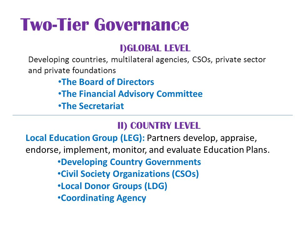 Two-Tier Governance II) COUNTRY LEVEL I)GLOBAL LEVEL Developing countries, multilateral agencies, CSOs, private sector and private foundations The Board of Directors The Financial Advisory Committee The Secretariat Local Education Group (LEG): Partners develop, appraise, endorse, implement, monitor, and evaluate Education Plans.