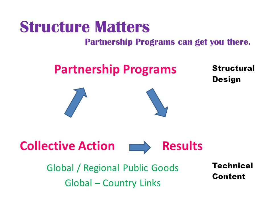 Structure Matters Partnership Programs can get you there.