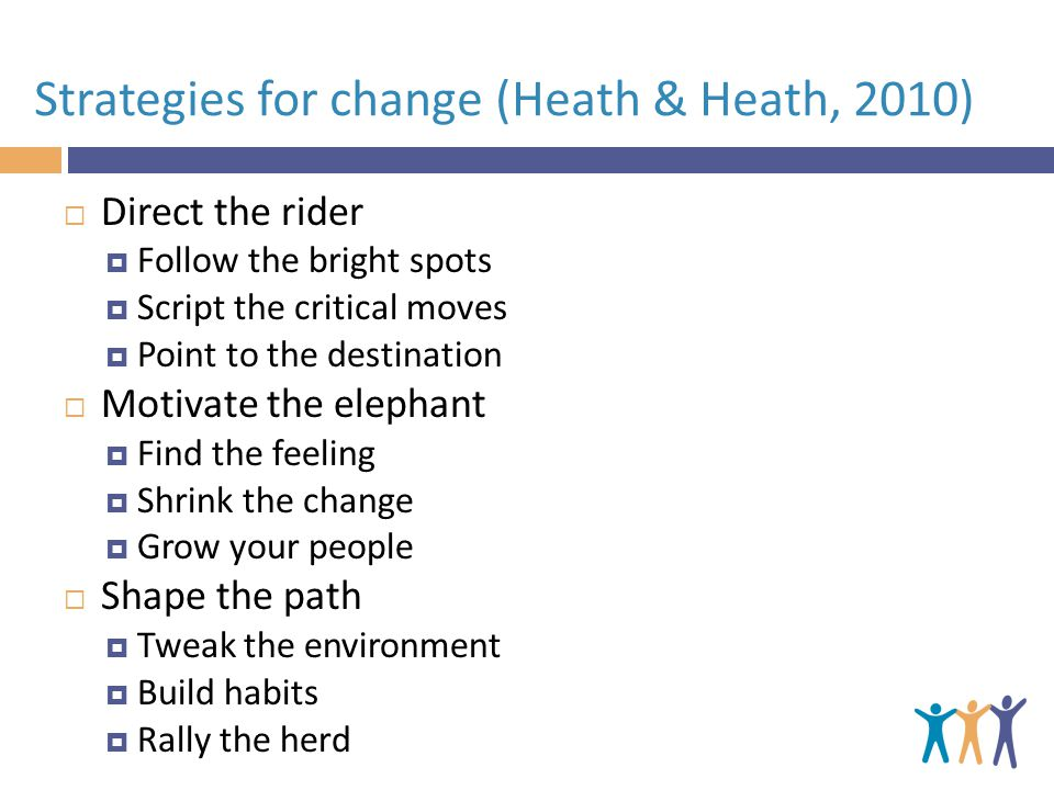 Strategies for change (Heath & Heath, 2010) Direct the rider Follow the bright spots Script the critical moves Point to the destination Motivate the elephant Find the feeling Shrink the change Grow your people Shape the path Tweak the environment Build habits Rally the herd