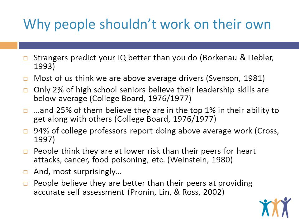 Why people shouldnt work on their own Strangers predict your IQ better than you do (Borkenau & Liebler, 1993) Most of us think we are above average drivers (Svenson, 1981) Only 2% of high school seniors believe their leadership skills are below average (College Board, 1976/1977) …and 25% of them believe they are in the top 1% in their ability to get along with others (College Board, 1976/1977) 94% of college professors report doing above average work (Cross, 1997) People think they are at lower risk than their peers for heart attacks, cancer, food poisoning, etc.