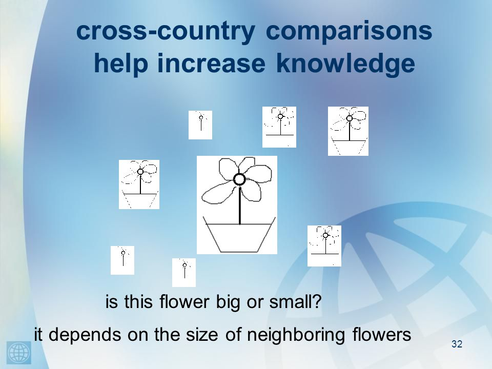 32 cross-country comparisons help increase knowledge is this flower big or small.