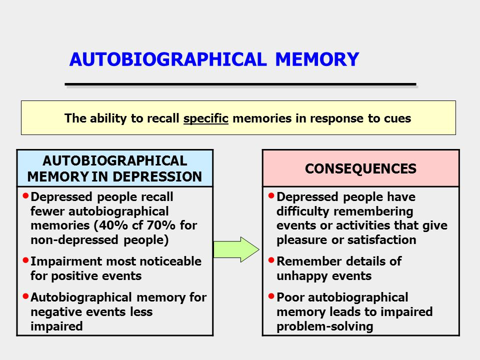AUTOBIOGRAPHICAL MEMORY AUTOBIOGRAPHICAL MEMORY IN DEPRESSION CONSEQUENCES Depressed people recall fewer autobiographical memories (40% cf 70% for non-depressed people) Impairment most noticeable for positive events Autobiographical memory for negative events less impaired Depressed people have difficulty remembering events or activities that give pleasure or satisfaction Remember details of unhappy events Poor autobiographical memory leads to impaired problem-solving The ability to recall specific memories in response to cues