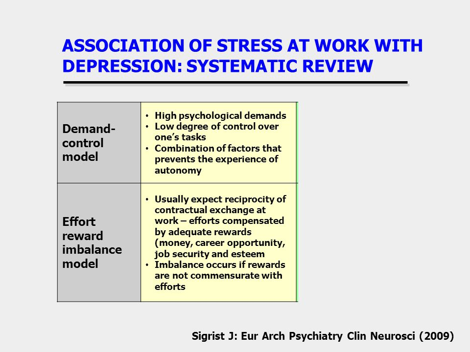 ASSOCIATION OF STRESS AT WORK WITH DEPRESSION: SYSTEMATIC REVIEW Demand- control model High psychological demands Low degree of control over ones tasks Combination of factors that prevents the experience of autonomy 8 studies 44,114 respondents Depression associated with high demands plus low control Effort reward imbalance model Usually expect reciprocity of contractual exchange at work – efforts compensated by adequate rewards (money, career opportunity, job security and esteem Imbalance occurs if rewards are not commensurate with efforts 4 studies 81,582 respondents Depression assoiciated with effort-reward imbalance Sigrist J: Eur Arch Psychiatry Clin Neurosci (2009)