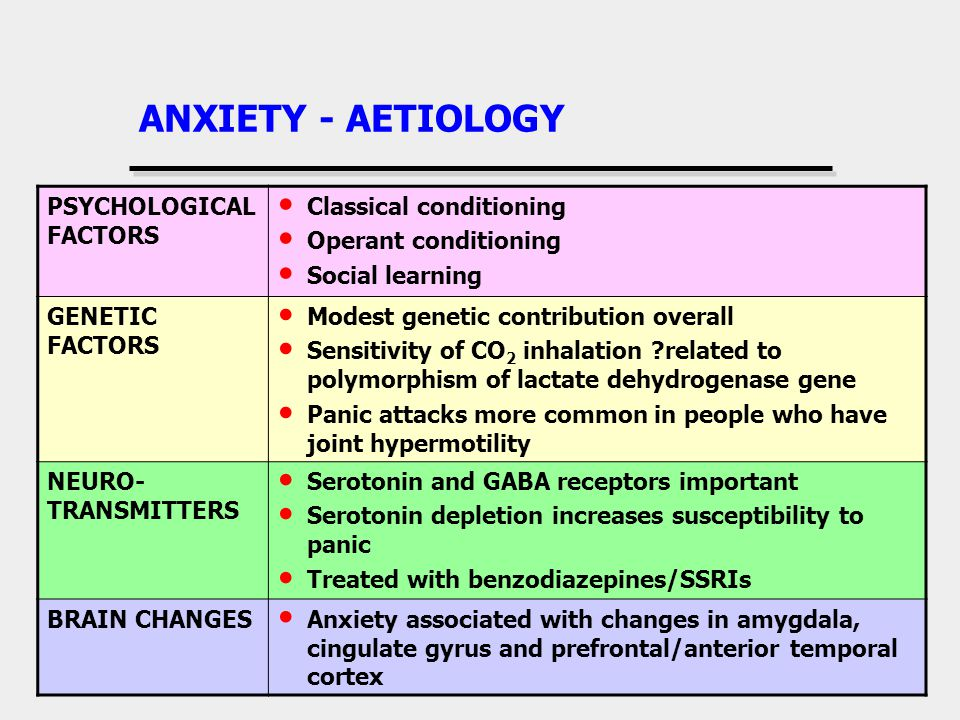 ANXIETY - AETIOLOGY PSYCHOLOGICAL FACTORS Classical conditioning Operant conditioning Social learning GENETIC FACTORS Modest genetic contribution overall Sensitivity of CO 2 inhalation related to polymorphism of lactate dehydrogenase gene Panic attacks more common in people who have joint hypermotility NEURO- TRANSMITTERS Serotonin and GABA receptors important Serotonin depletion increases susceptibility to panic Treated with benzodiazepines/SSRIs BRAIN CHANGES Anxiety associated with changes in amygdala, cingulate gyrus and prefrontal/anterior temporal cortex