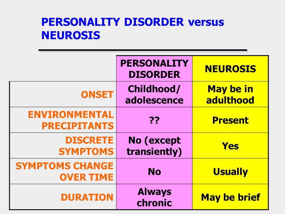 PERSONALITY DISORDER versus NEUROSIS PERSONALITY DISORDER NEUROSIS ONSET Childhood/ adolescence May be in adulthood ENVIRONMENTAL PRECIPITANTS Present DISCRETE SYMPTOMS No (except transiently) Yes SYMPTOMS CHANGE OVER TIME NoUsually DURATION Always chronic May be brief