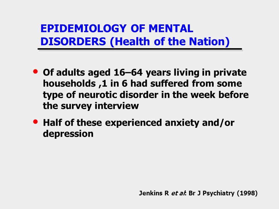 EPIDEMIOLOGY OF MENTAL DISORDERS (Health of the Nation) Of adults aged 16–64 years living in private households,1 in 6 had suffered from some type of neurotic disorder in the week before the survey interview Half of these experienced anxiety and/or depression Jenkins R et al: Br J Psychiatry (1998)
