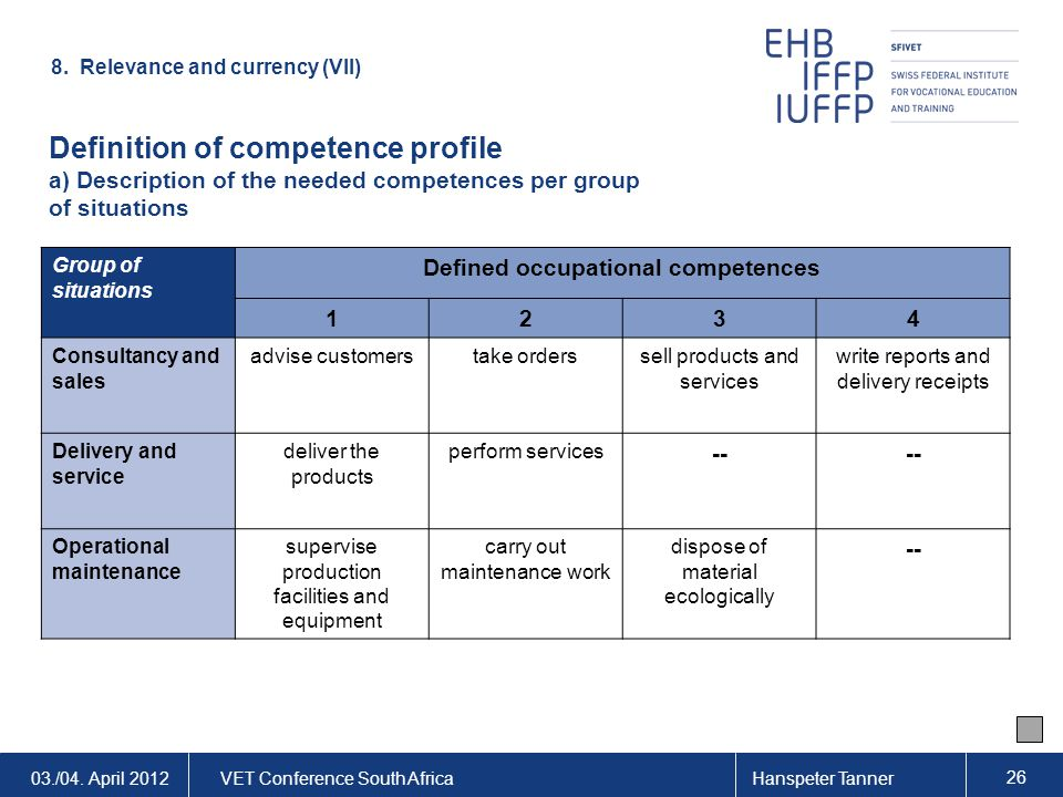 03./04. April 2012VET Conference South AfricaHanspeter Tanner 26 Definition of competence profile a) Description of the needed competences per group o