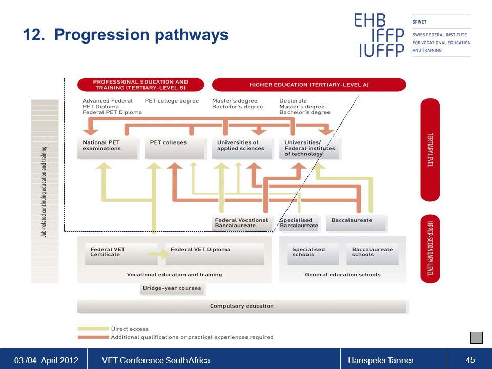 03./04. April 2012VET Conference South AfricaHanspeter Tanner 45 12. Progression pathways