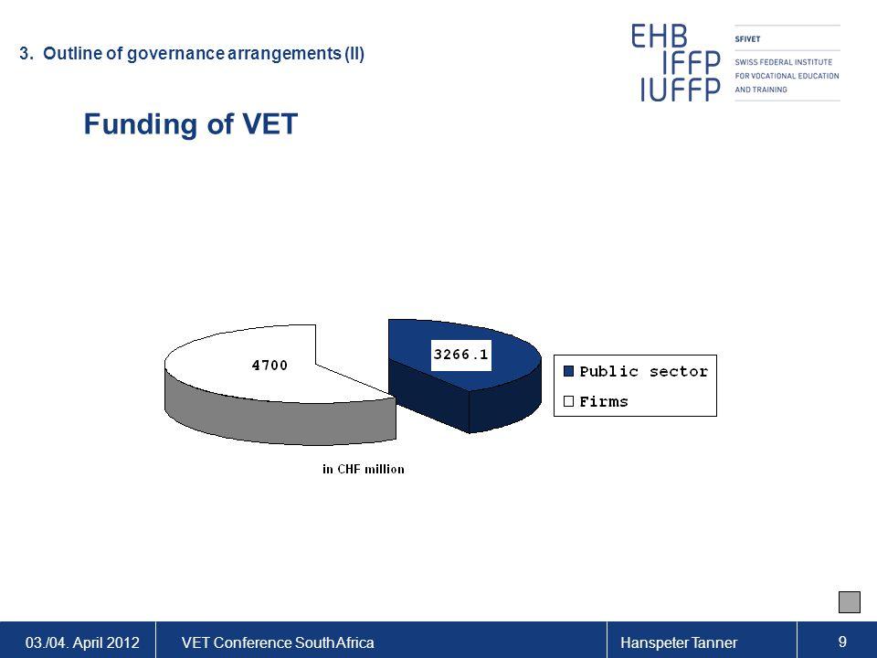 03./04.April 2012VET Conference South AfricaHanspeter Tanner 9 Funding of VET 3.