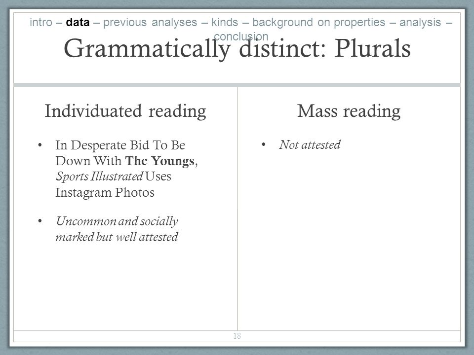 Grammatically distinct: Plurals Individuated reading In Desperate Bid To Be Down With The Youngs, Sports Illustrated Uses Instagram Photos Uncommon and socially marked but well attested Mass reading Not attested 18 intro – data – previous analyses – kinds – background on properties – analysis – conclusion