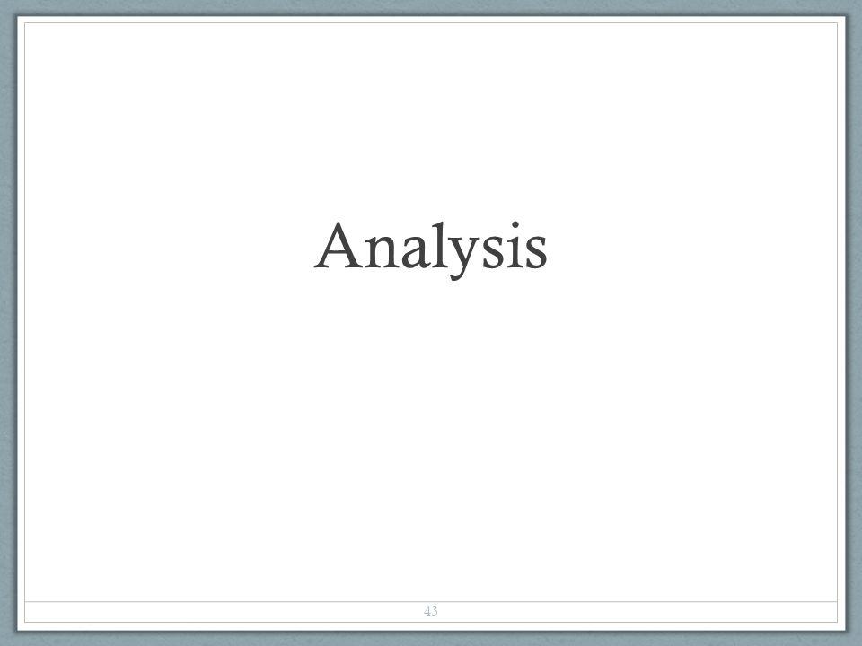 Analysis 43