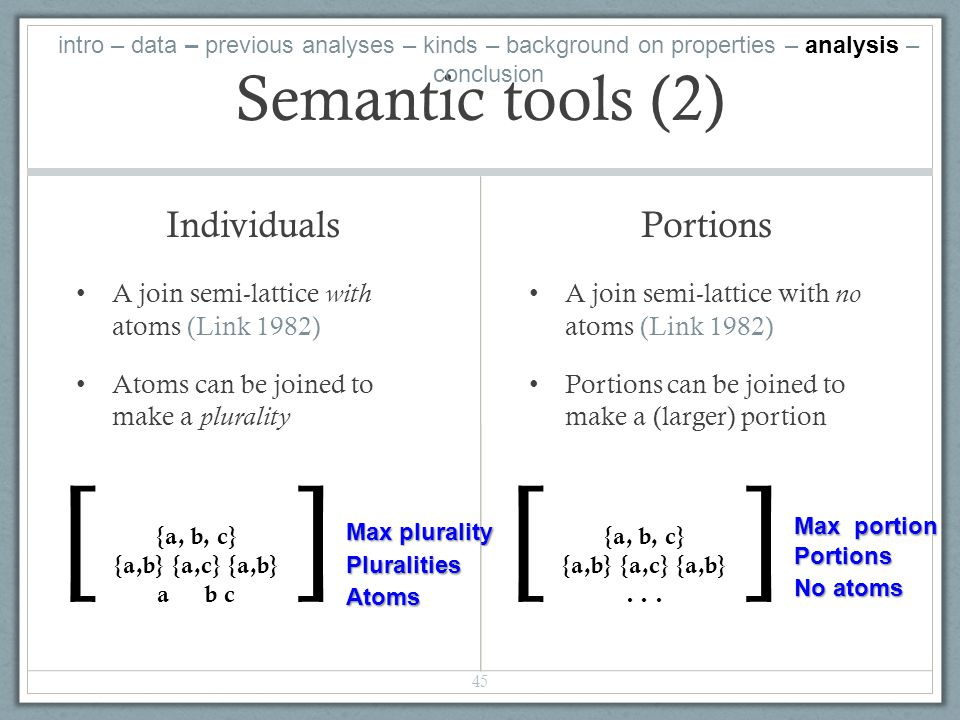 Semantic tools (2) Individuals A join semi-lattice with atoms (Link 1982) Atoms can be joined to make a plurality Portions A join semi-lattice with no atoms (Link 1982) Portions can be joined to make a (larger) portion [ ] {a, b, c} {a,b} {a,c} {a,b} ab c [ ] {a, b, c} {a,b} {a,c} {a,b}...