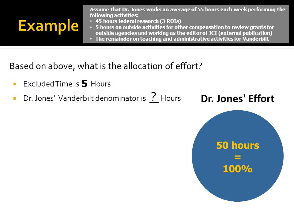 Based on above, what is the allocation of effort? Excluded Time is Hours Dr. Jones Vanderbilt denominator is ? Hours 50 hours = 100% Assume that Dr. J