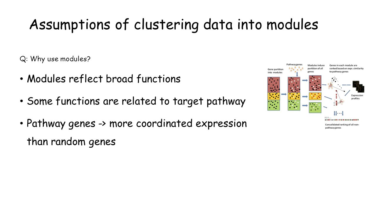 Assumptions of clustering data into modules Q: Why use modules.