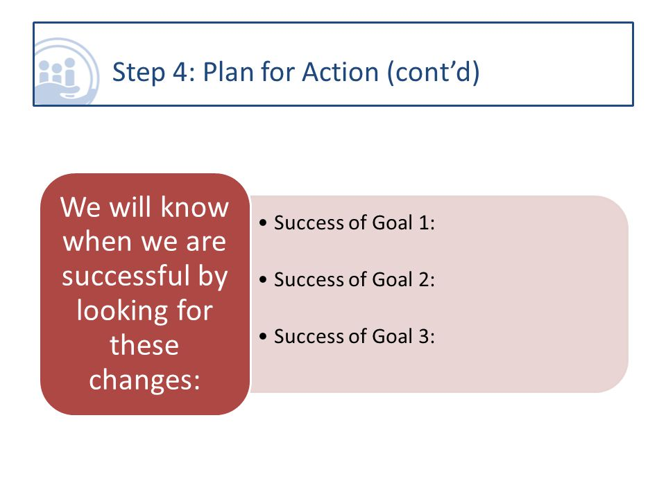 Success of Goal 1: Success of Goal 2: Success of Goal 3: We will know when we are successful by looking for these changes: Step 4: Plan for Action (contd)