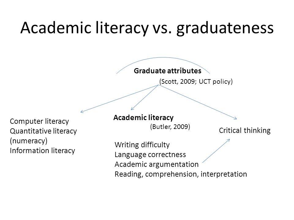 Academic literacy vs. graduateness Graduate attributes Academic literacy (Butler, 2009) Writing difficulty Language correctness Academic argumentation