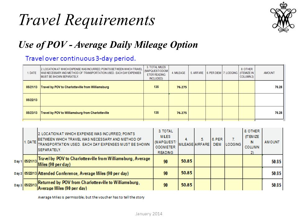 Travel Requirements January 2014 Travel over continuous 3-day period.
