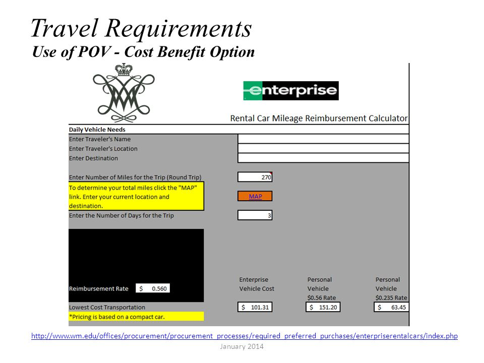 January 2014 Travel Requirements Use of POV - Cost Benefit Option http://www.wm.edu/offices/procurement/procurement_processes/required_preferred_purch
