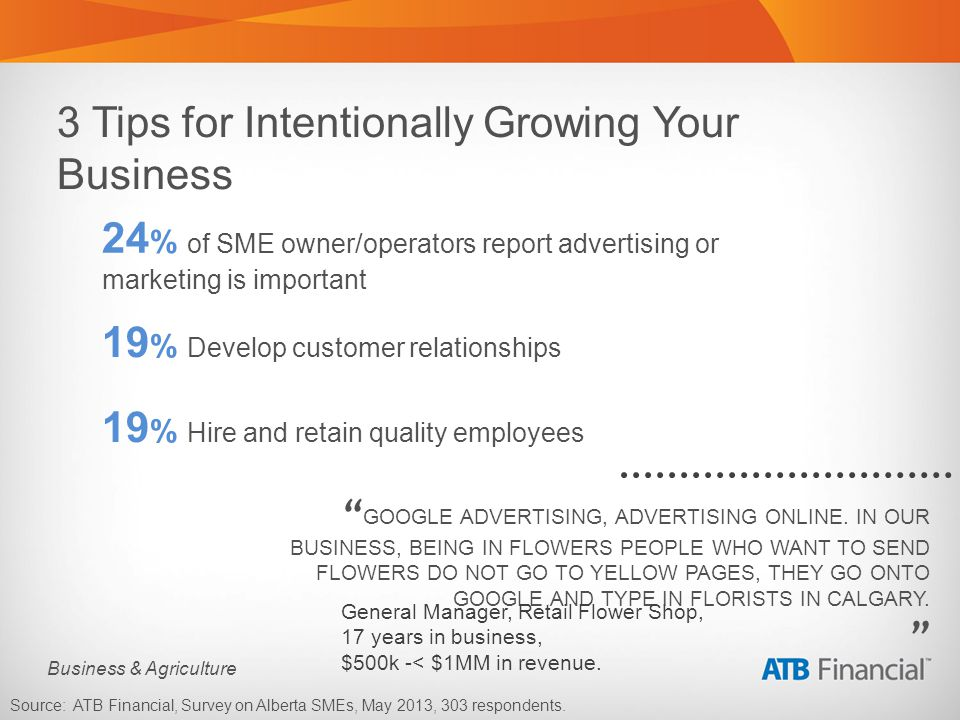 Business & Agriculture 3 Tips for Intentionally Growing Your Business 24 % of SME owner/operators report advertising or marketing is important Source: ATB Financial, Survey on Alberta SMEs, May 2013, 303 respondents.