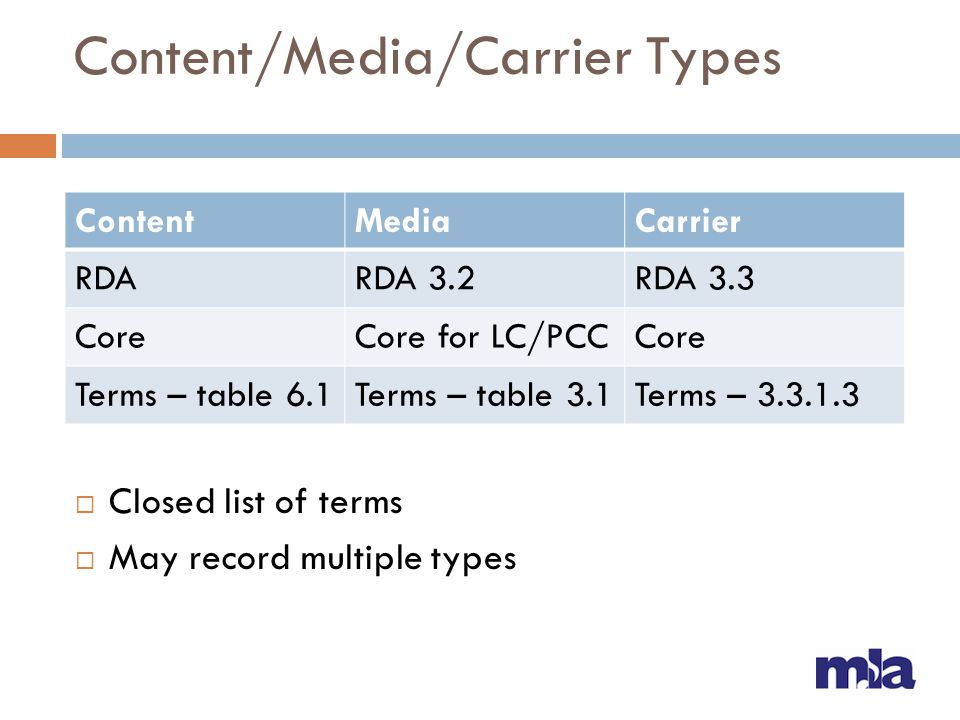 Content/Media/Carrier Types ContentMediaCarrier RDARDA 3.2RDA 3.3 CoreCore for LC/PCCCore Terms – table 6.1Terms – table 3.1Terms – 3.3.1.3 Closed lis