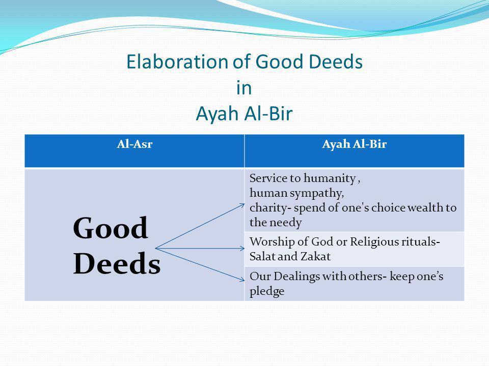 Elaboration of Good Deeds in Ayah Al-Bir Al-AsrAyah Al-Bir Good Deeds Service to humanity, human sympathy, charity- spend of one's choice wealth to th