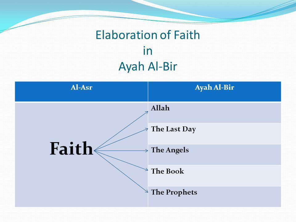 Elaboration of Faith in Ayah Al-Bir Al-AsrAyah Al-Bir Faith Allah The Last Day The Angels The Book The Prophets