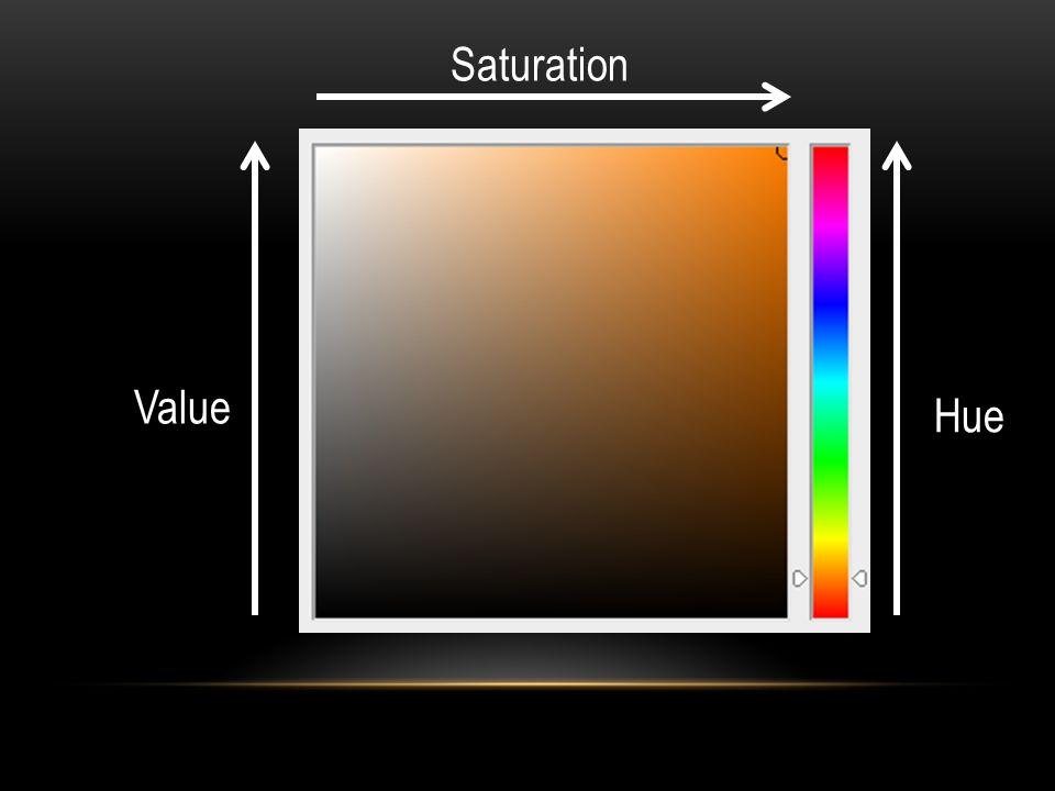 Hue Saturation Value
