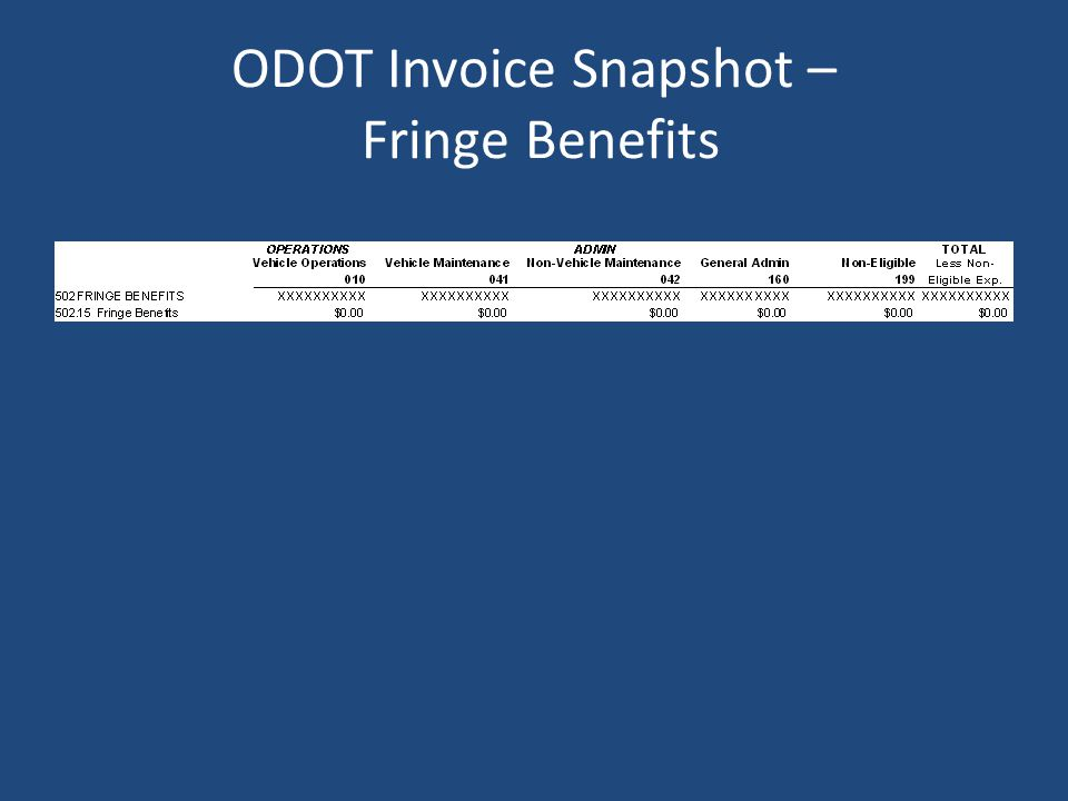 Examples of Eligible Expenses Operators Salaries and Wages – Cost of labor for transit agencys employees who are classified as revenue vehicle operato